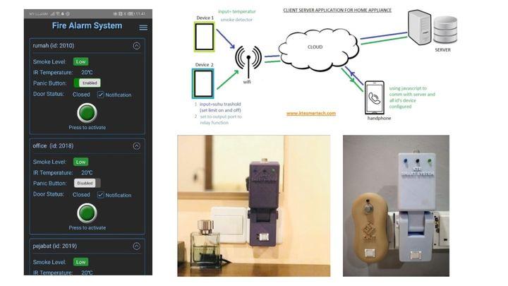 Kte Smart System (fire Alarm System)