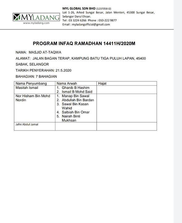 Update Senarai Penama Penyumbang Infaq Ramadan 2020